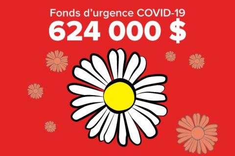 Près de 204 000 $ en dons